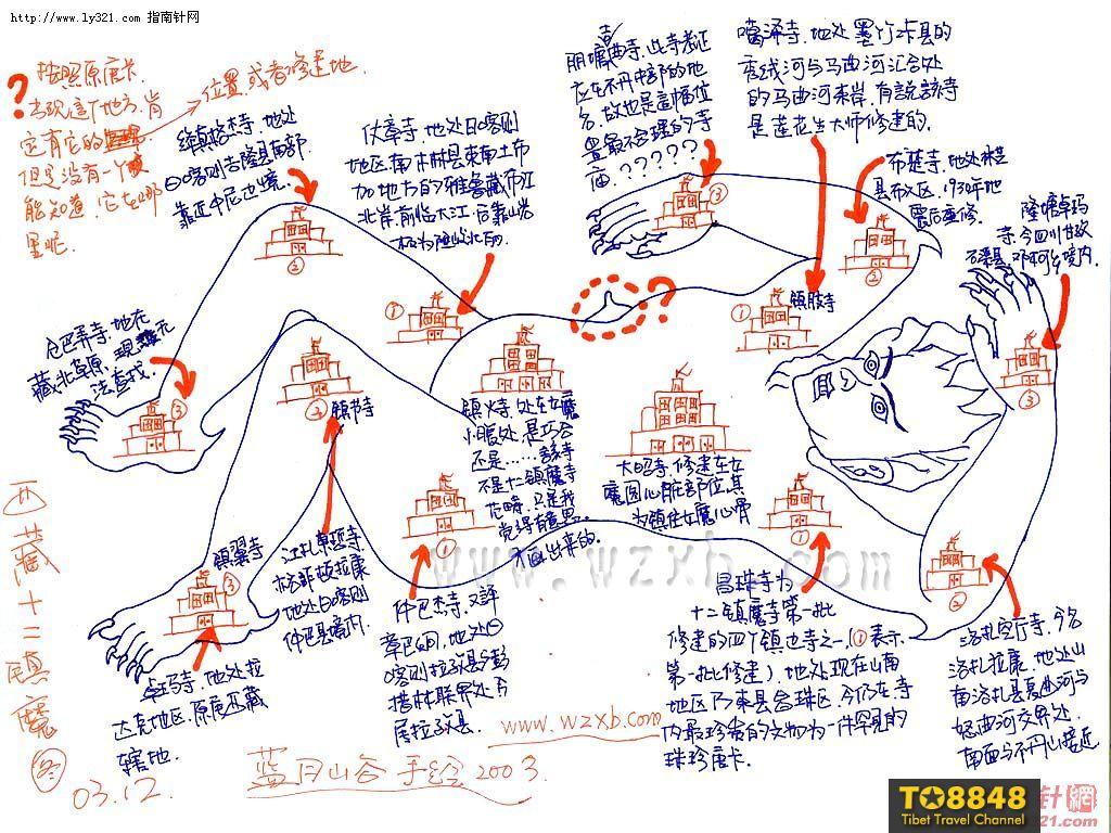 西藏十二寺庙手绘图-十二镇魔图